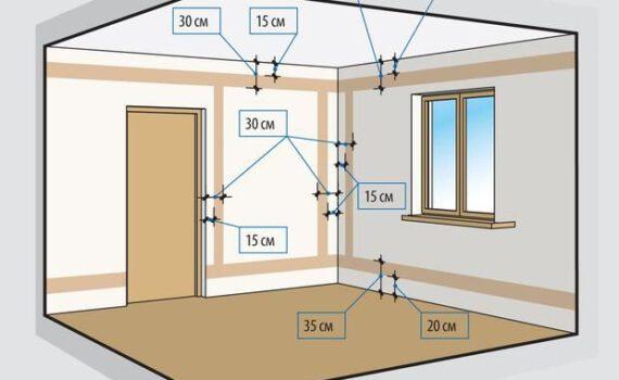 Замена проводки в квартире. SOS24 Киев